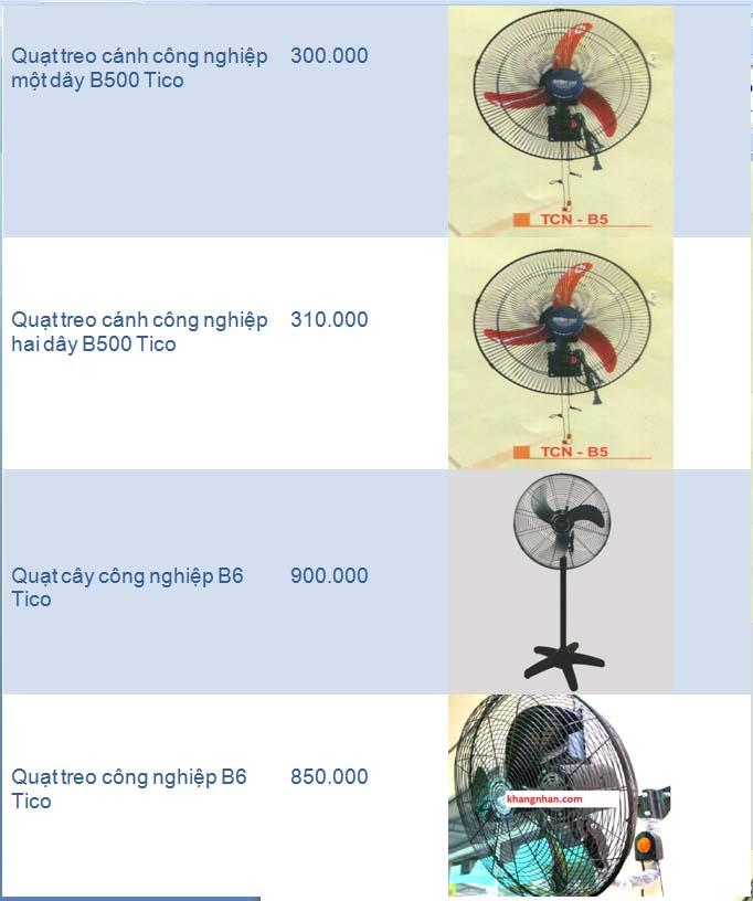 giá quạt treo tường công nghiệp