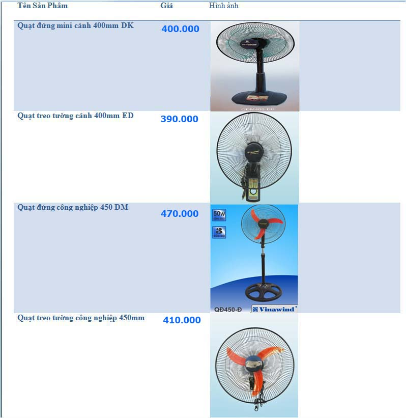 bảng giá quạt điện cơ thống nhất